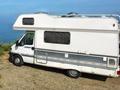 5 rad dla podróżujących kamperem